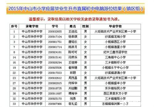 7月8日上午,中山市举行2015年校长应届毕业生二小第南京扬子学小学图片