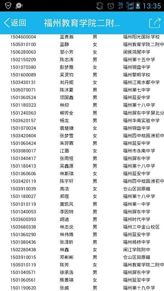 福州市教院二附中的技术录取高中_2015年福州高中名单网站4.1教案信息个性v技术图片