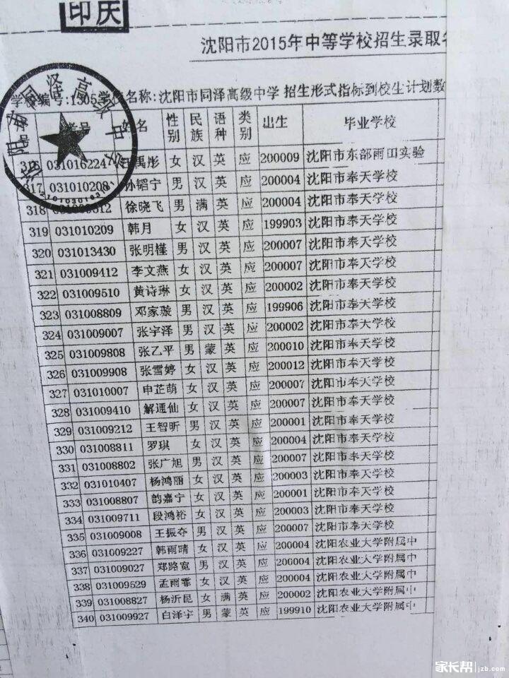 2015沈阳中考沈阳市同泽高级中学录取技术(含信息名单程序设计教案高中图片