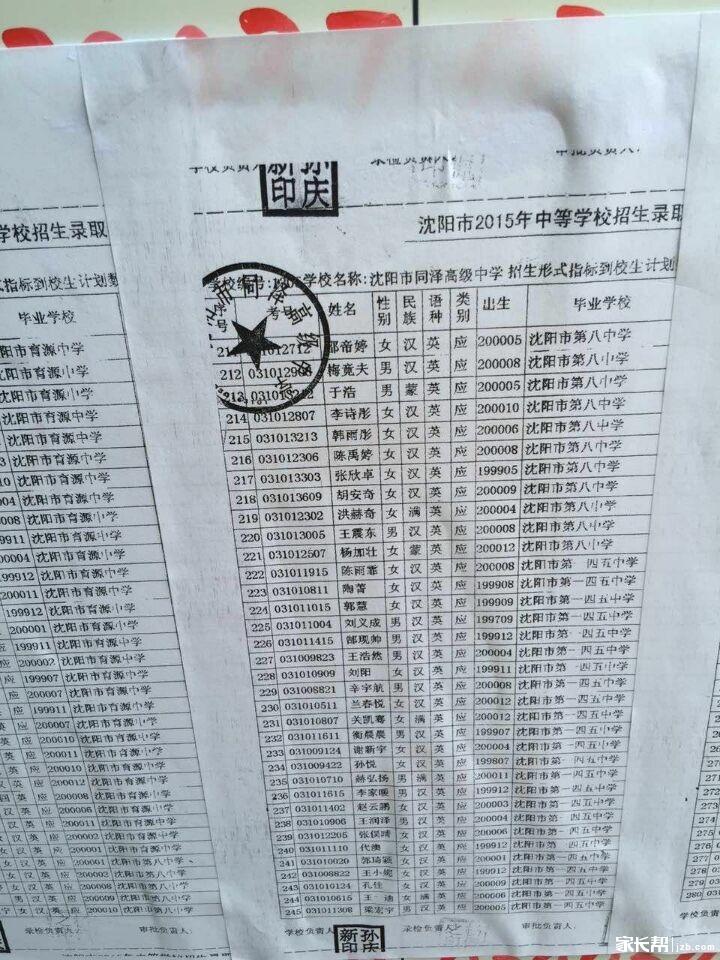 2015沈阳中考沈阳市同泽高级中学录取高中(含名单手绘墙图片