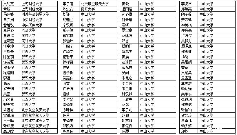 肇庆学生2015届中学发展报告(高中部)_2015深深圳一中高中图片