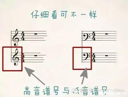 被忽略的高音谱号与低音谱号