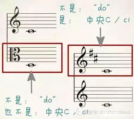 【1分钟乐理第2期】被忽略的高音谱号与低音谱号