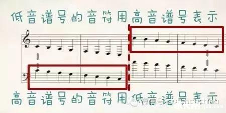 谱号与低音谱号