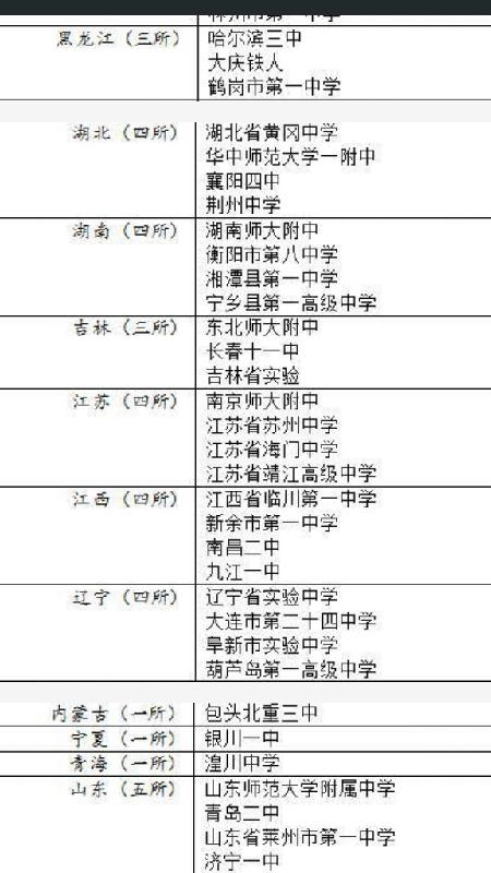 2015 2016年度中国大陆100所最具声望的中学名单 初中年级 家长帮