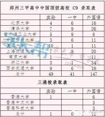 2011兖州一中,实验高中高考成绩出来了,有被清高中分数线汉铁2015图片