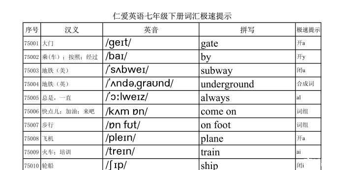 2015年春期单词中生七牌子年级下册带仁爱_初初英语好什么音标学习机图片