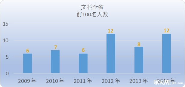 【2016中考】镇海高中重点巡礼第一期:宁波中高中志愿填报填怎么图片