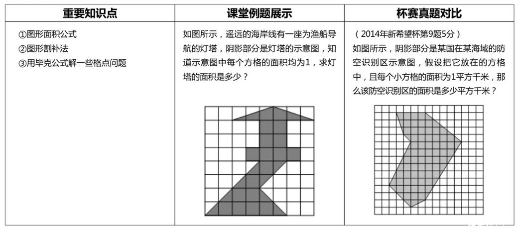 第二讲格点与割补.jpg
