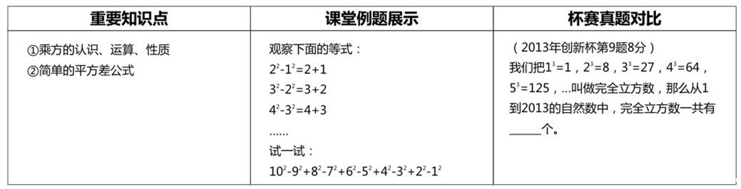第四讲第五种运算.png