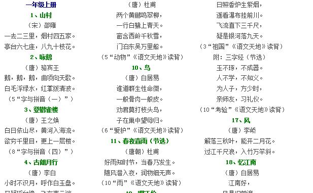 小学语文复习:北师大版小学语文古诗词总览_2