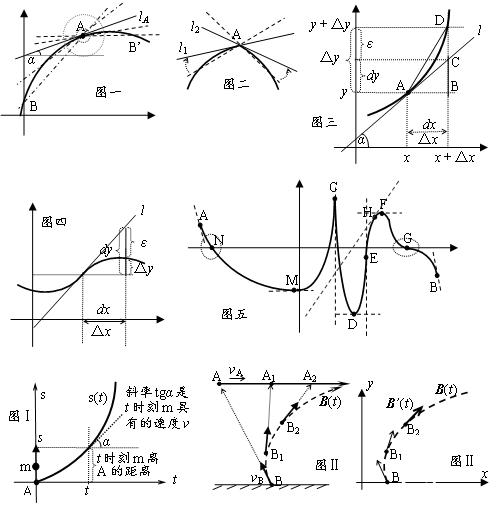 微分加法运算电路图