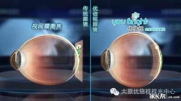 护眼小发明步骤