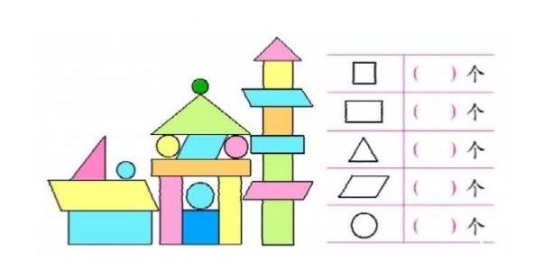 這所漂亮的房子是用哪些圖形拼成的呢?數一數