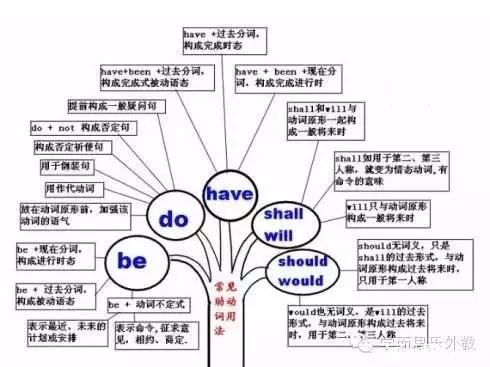 助动词用法`.webp.jpg