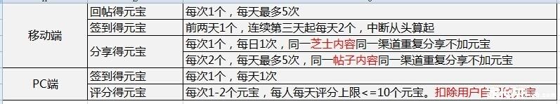 元宝获取.jpg
