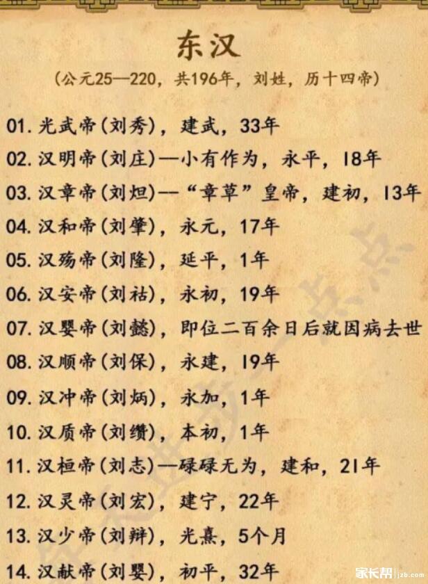 【国学教育系列】四十七:中国历代所有朝代皇