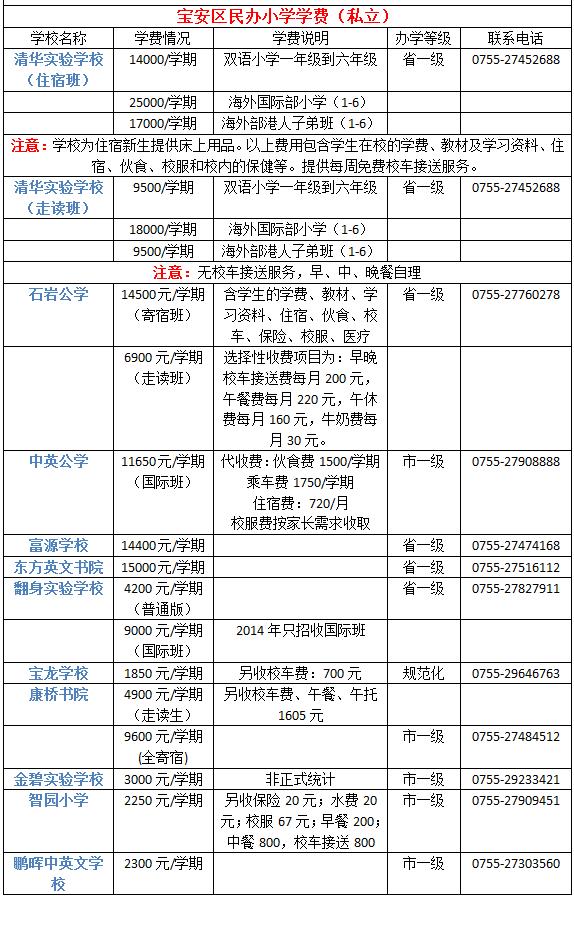 宝安区民办学校1.png