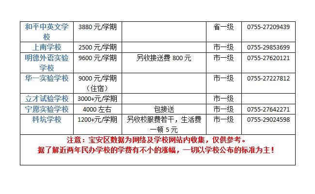 宝安区民办学校2.png