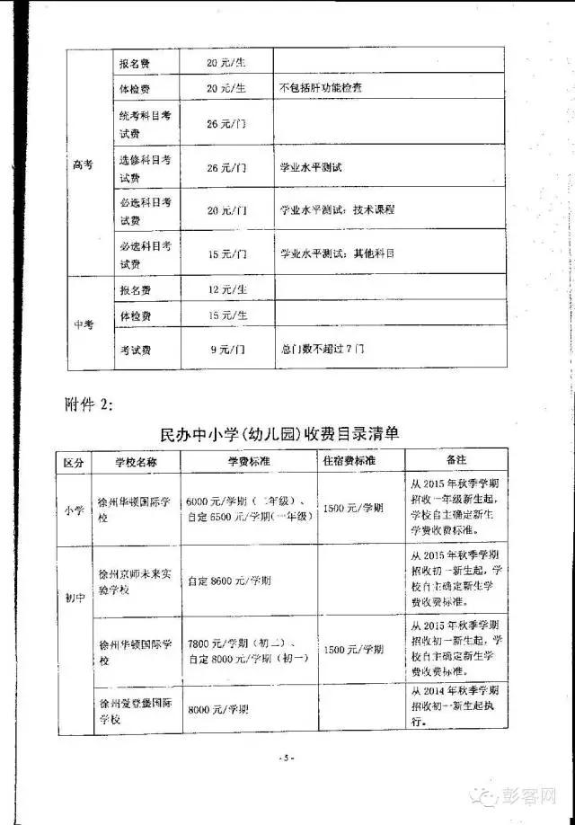 2016年春季学期徐州市区幼儿园