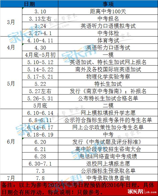 中考日程.png