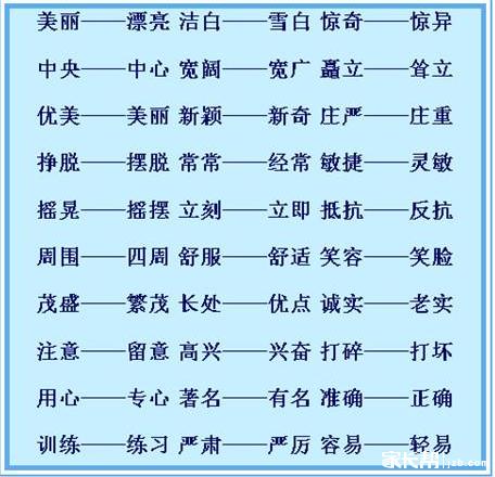 最全年级语文近义词反义词汇总!_三小学-天津时代小学丁桥图片