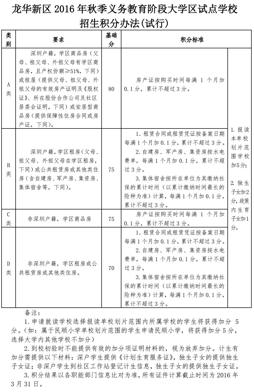 龙华新区大学区试点学校招生积分办法