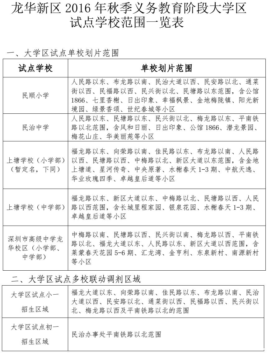 龙华新区大学区试点学校范围一览表