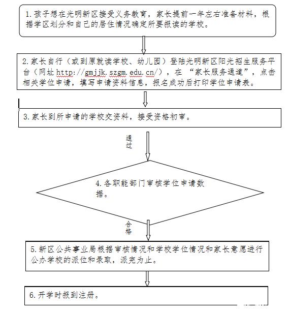 入学流程.jpg