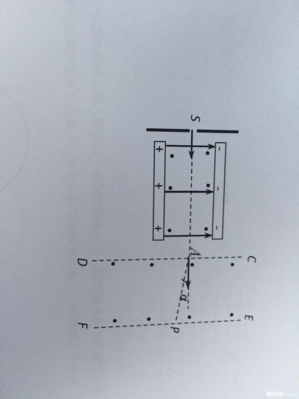 天津高考物理知识点和考点总结