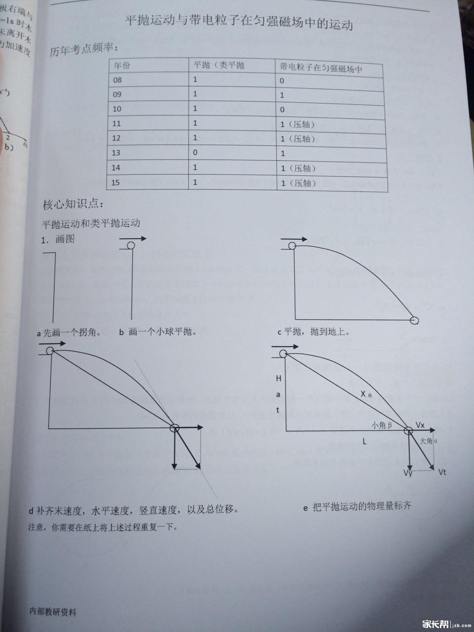 定性画出变压器t型等效电路图