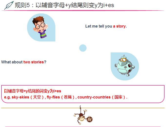 【小学英语语法一点通】每周二四,一起a语法学考试题小学年级期中六图片