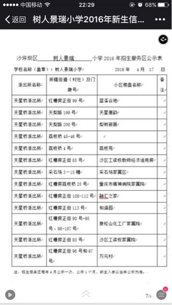 树人景瑞小学招生简章,快看!_2016重庆幼升小老师培训机构中小学图片