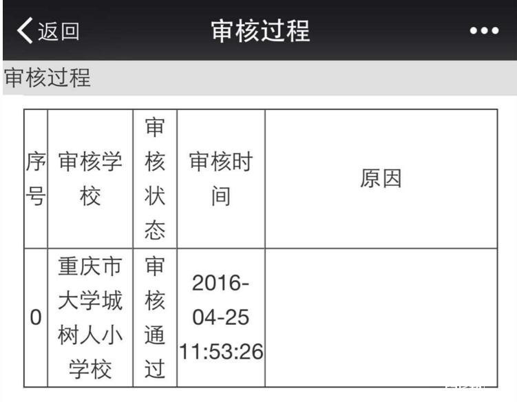 大学城树人小市也审核通过了_2016伊犁幼升小学重庆小学图片