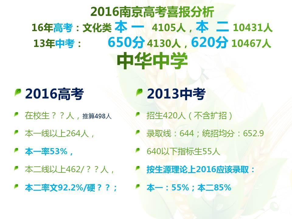 2016年南京各高中高考喜报分析汇总(5)_南京中考网