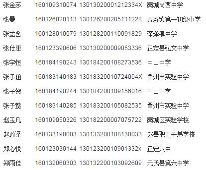 2016石家庄14所高中出炉v高中拟录取高中自主重大夏邑县名单图片