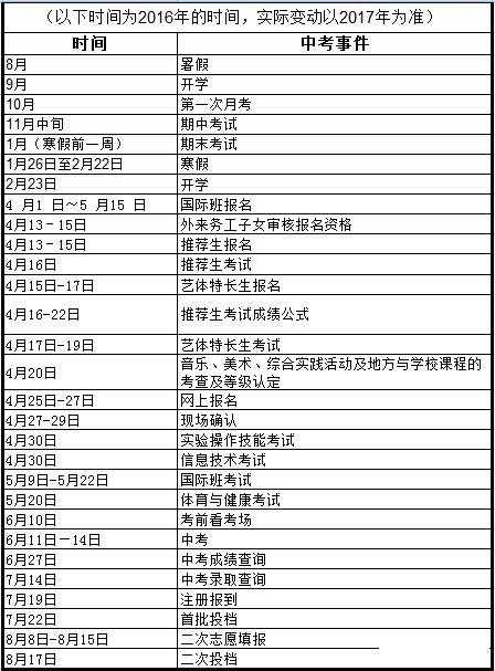 QQ图片20160726114835.png
