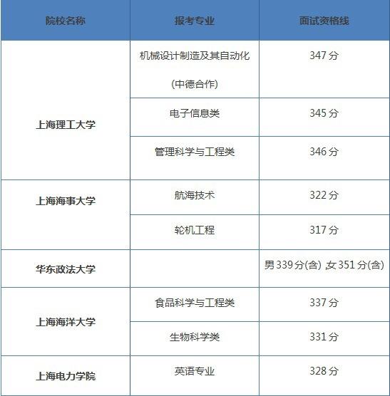 www.mwopus.com_2017年上海春考。