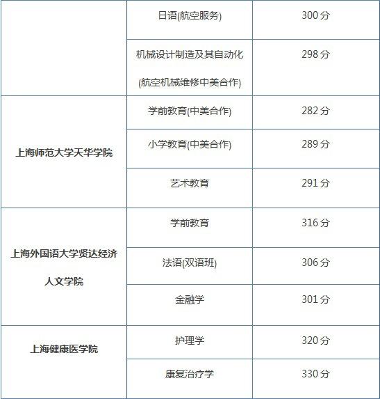 www.lintascinta.com_2017年上海春考。