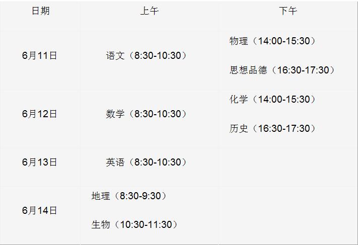 潍坊实验中学2016年高中招生录取标准_2017