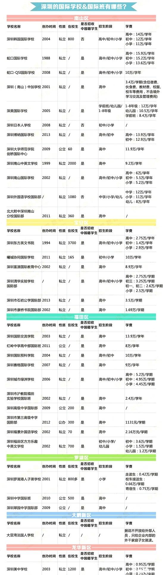 深圳国际学校大盘点 - 副本.jpg