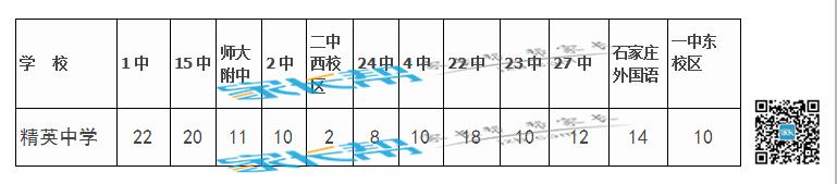 精英分配生_副本.png