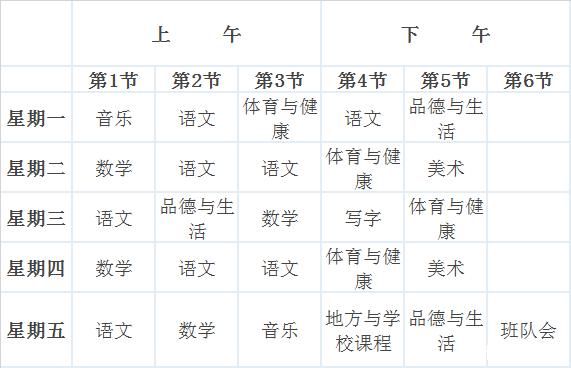 晒晒小学生的周作息时间芭表和课程表(试卷初中测回帖生物单元图片