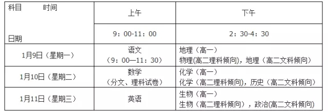 贵阳市教育局:2017初高中期末考试监测芭2015高中义务教育图片