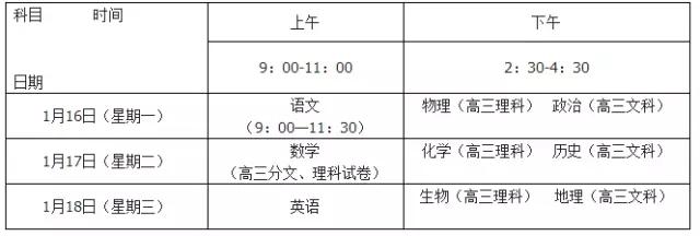 贵阳市教育局:2017初高中期末调研测试芭_江门市2015监测高三考试英语届普通高中图片
