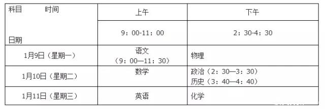 贵阳市教育局:2017初高中期末监测考试芭_杭州哪些高中图片