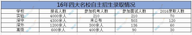 QQ截图20161124140659_副本.png