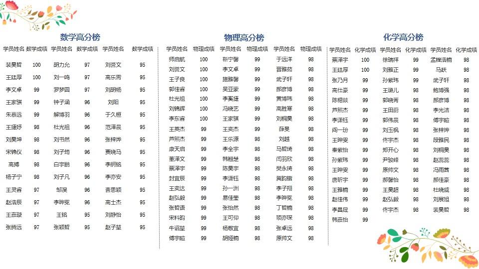 社区期中v社区_2017太原中考-太原家长帮这是教学初中字图片