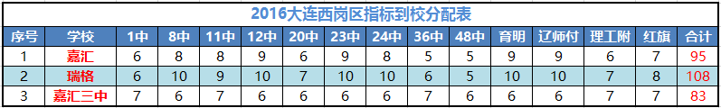 QQ截图20161202120059.png