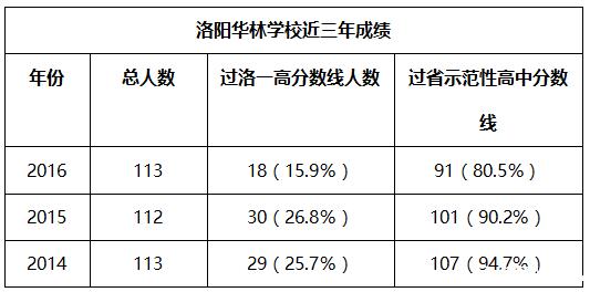 华林中考成绩.png